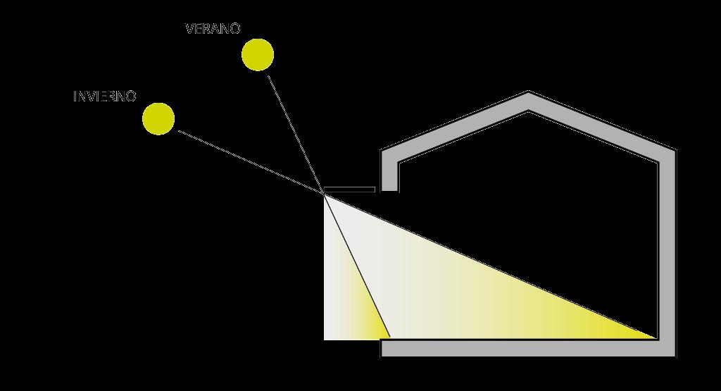 eficiencia energetica control solar